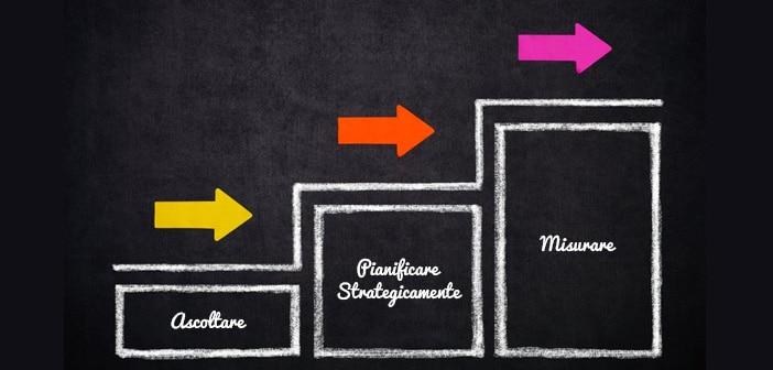 3_step_migliorare_presenza_online