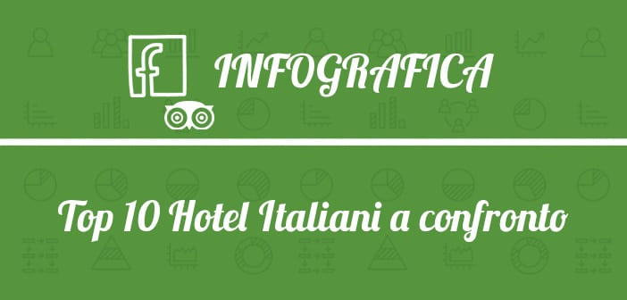 infografica_tripadvisor_facebook_top_hotel_italiani_2016