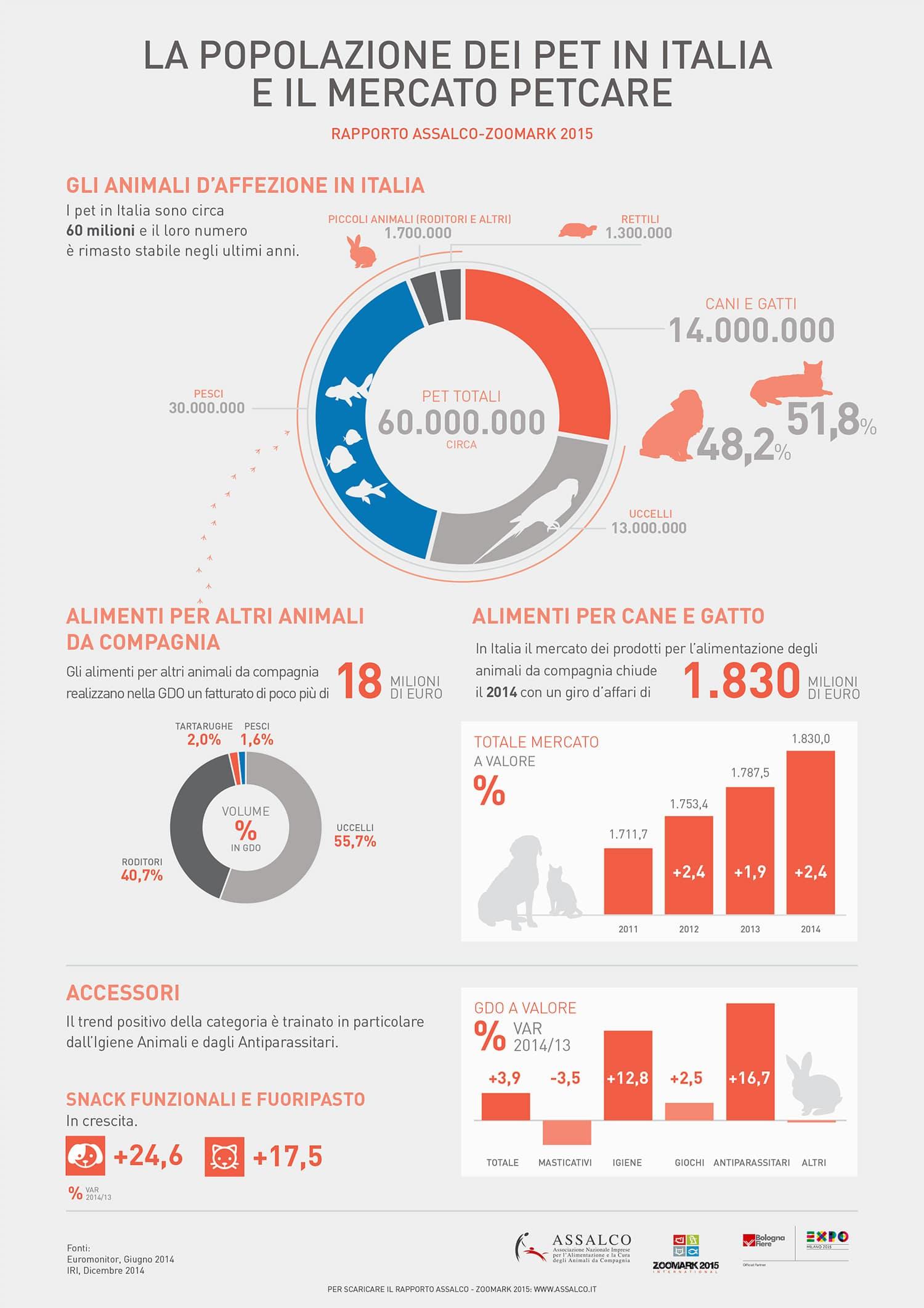 pet_shop_infografica