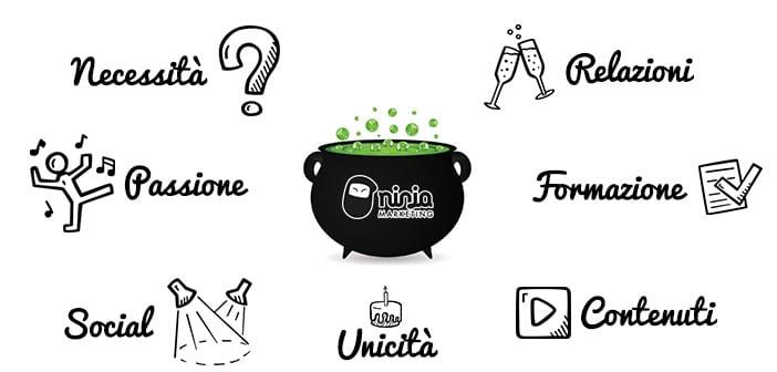 ricetta_segreta_blog_di_successo