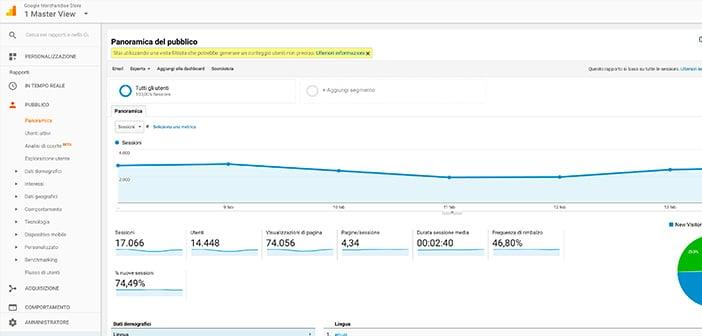 google analytics demo