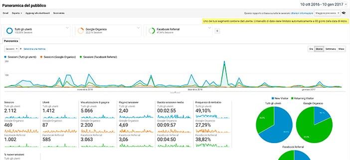 google analytics segmenti avanzati