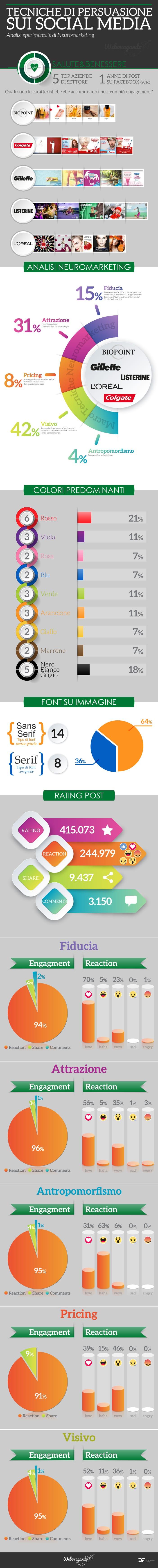 infografica tecniche di persuasione sui social media settore salute e benessere