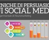 Tecniche di persuasione sui social media – Automotive