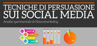 facebook neuromarketing