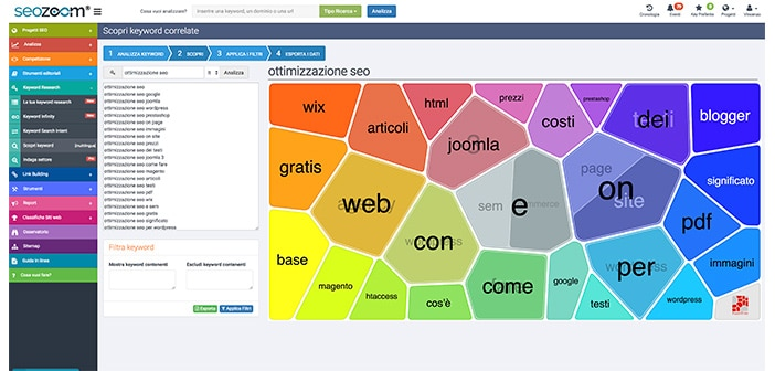 strumenti per la keyword research con seozoom