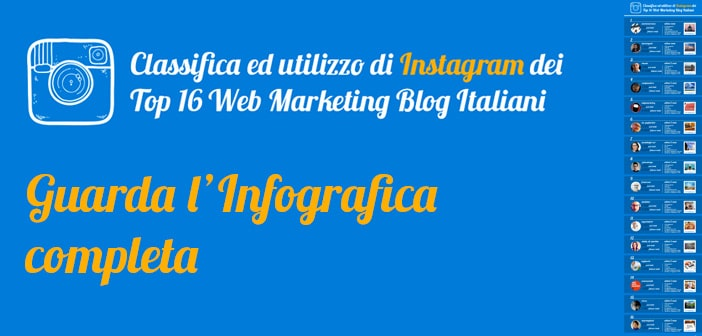Classifica ed utilizzo di Instagram dei Top 16 Web Marketing Blog Italiani