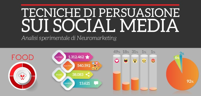 Tecniche di persuasione sui social media – Settore Food