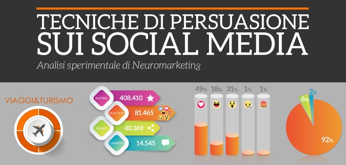 Tecniche di persuasione sui social media – Settore Viaggi e Turismo