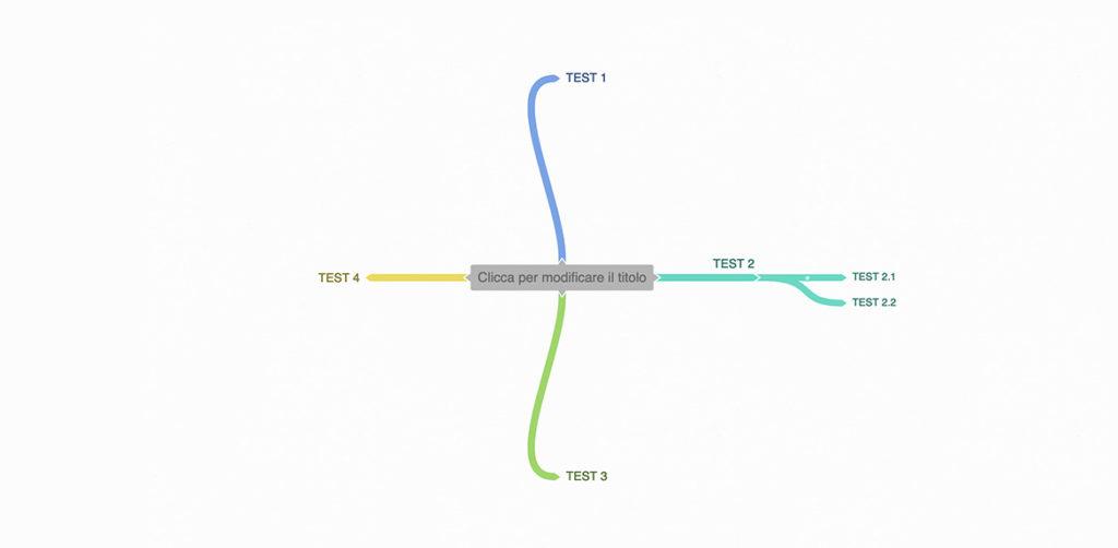 coggle mappe concettuali interfaccia esempio